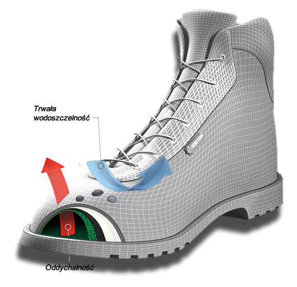 GORE-TEX® Performance Comfort